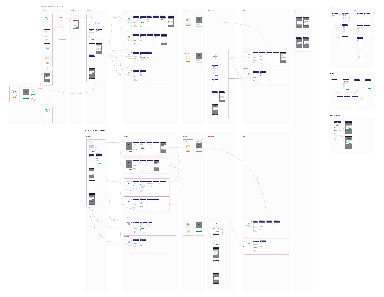 Cross-platform-syncing—Backlog—Mobile—Phase-1